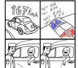 Zajebisty sposób na policję