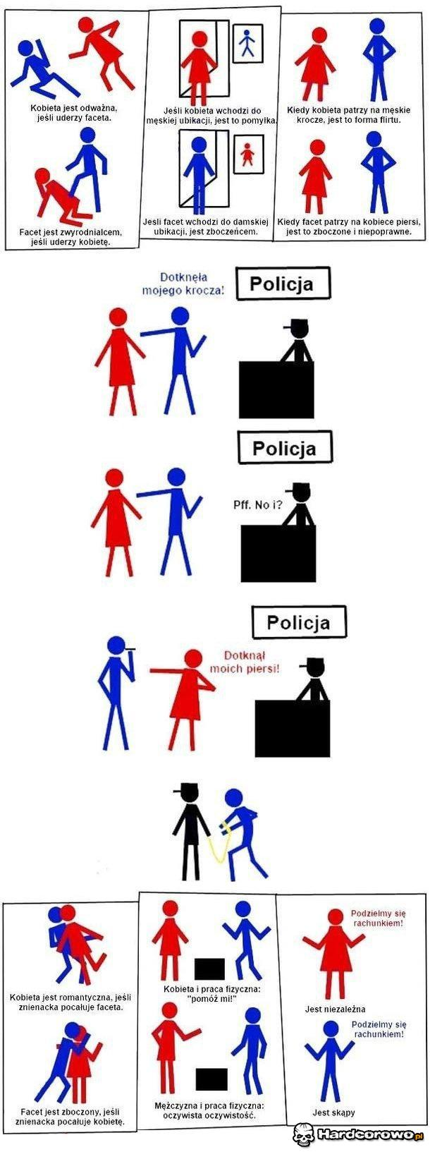 Kobieta a mężczyzna - 1