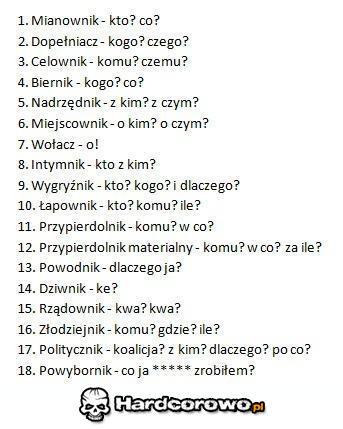 Części mowy - 1